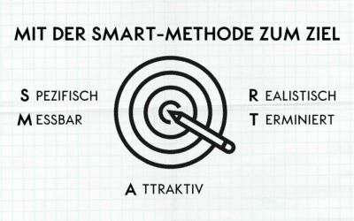 Smarte Ziele  – funktioniert das?